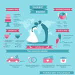 Svadobná infografika